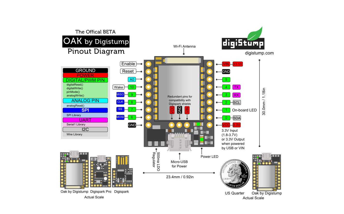 Oak 10 Pack Digistump Serial Usb Circuit Diagram Pin Out