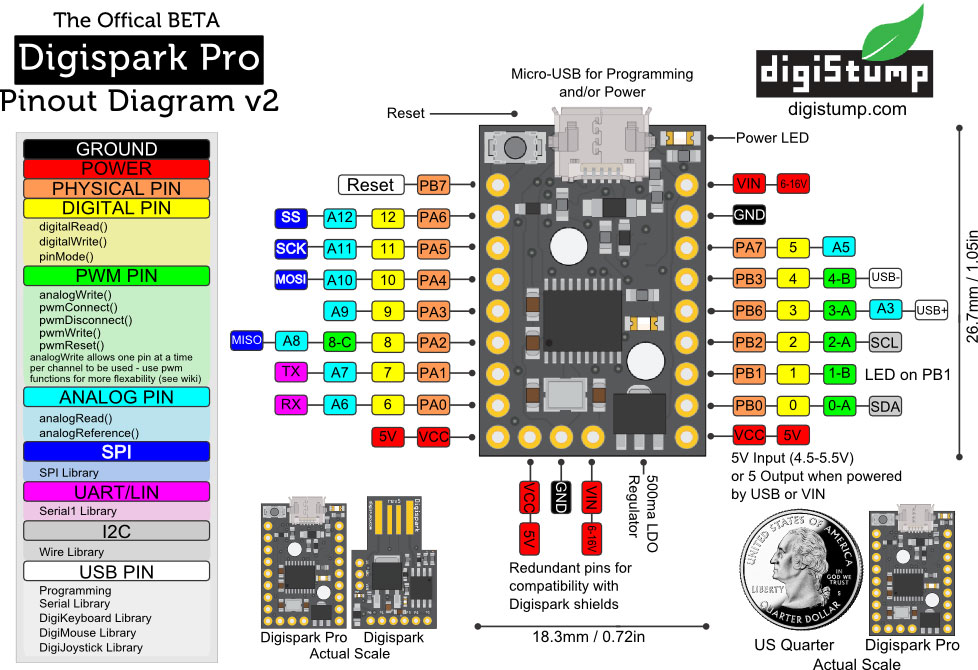 Digispark Pro - tiny, Arduino ready, mobile & usb dev board! - Bend